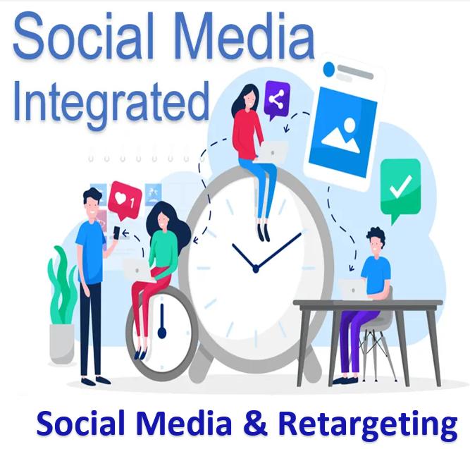 Social Media & Retargeting
