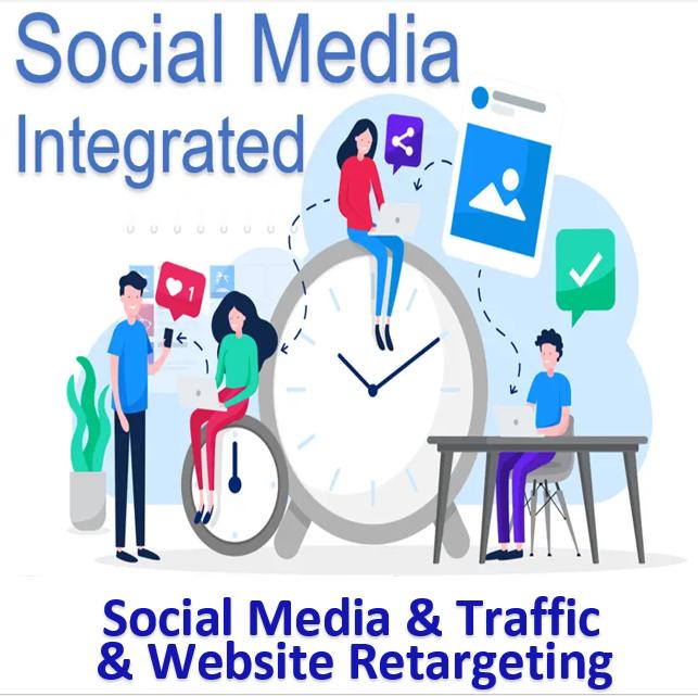 Social Media + Retargeting + Traffic